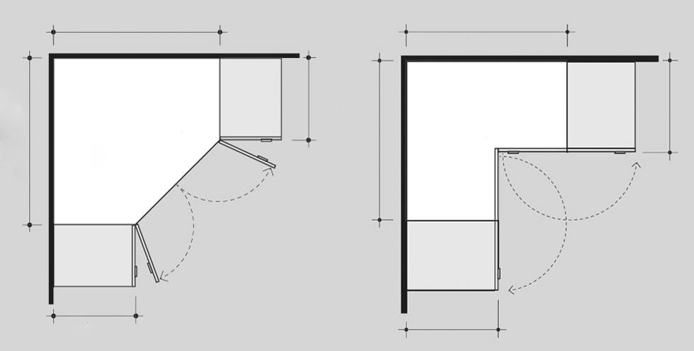 progettazione cabine armadio modulari ad angolo
